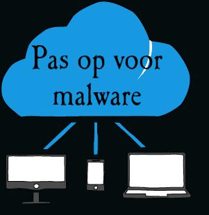 oppassen voor malware op je WordPress website